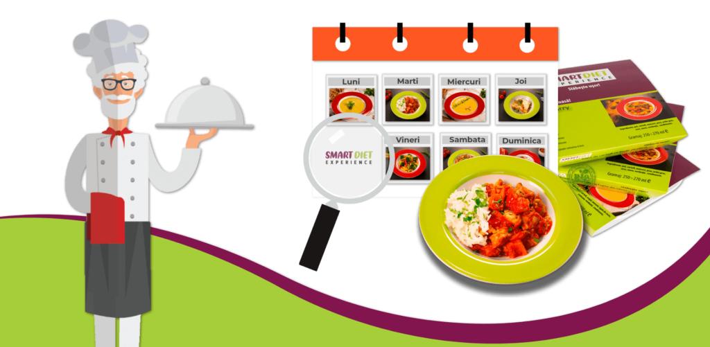 Proba 11. Motivație și dietă, un duo inteligent în experiența Smart Diet